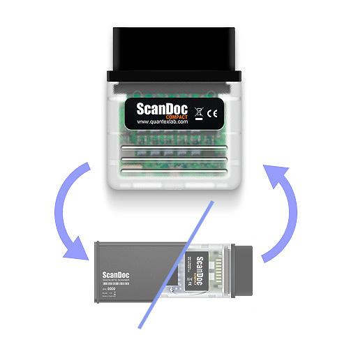 Обмен на ScanDoc Compact NEW