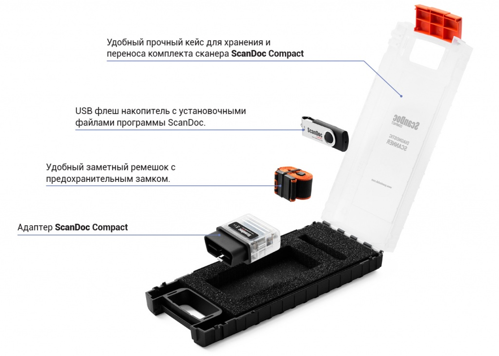 ScanDoc Compact автосканер мультимарочный