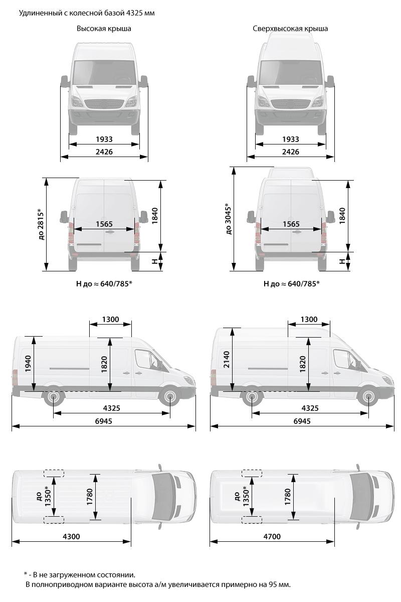 Mercedes_dimensions_astrade.jpg