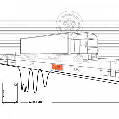 Мостовая система для взвешивания автомобилей в движении (SiWim)